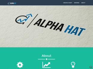 http://www.alphahat.com startup